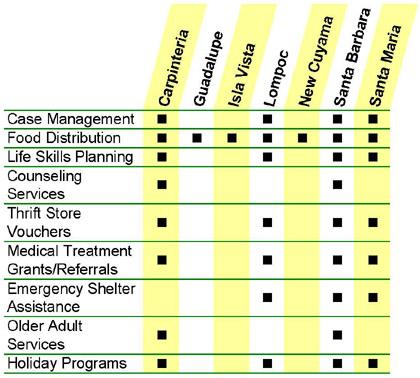 sb-services